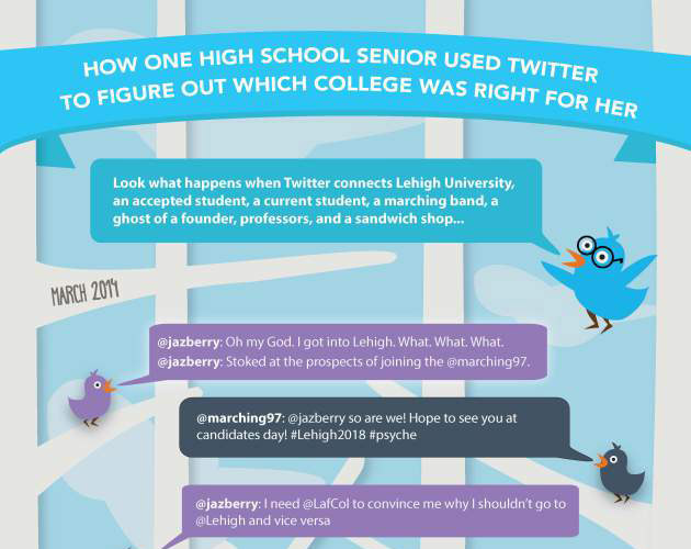 how one student used twitter to figure out which college was right for her